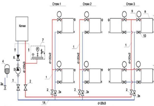 Схема двухконтурной системы отопления Северск. Услуги сантехнические.